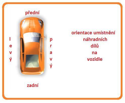 pozice dílů v autě.jpg